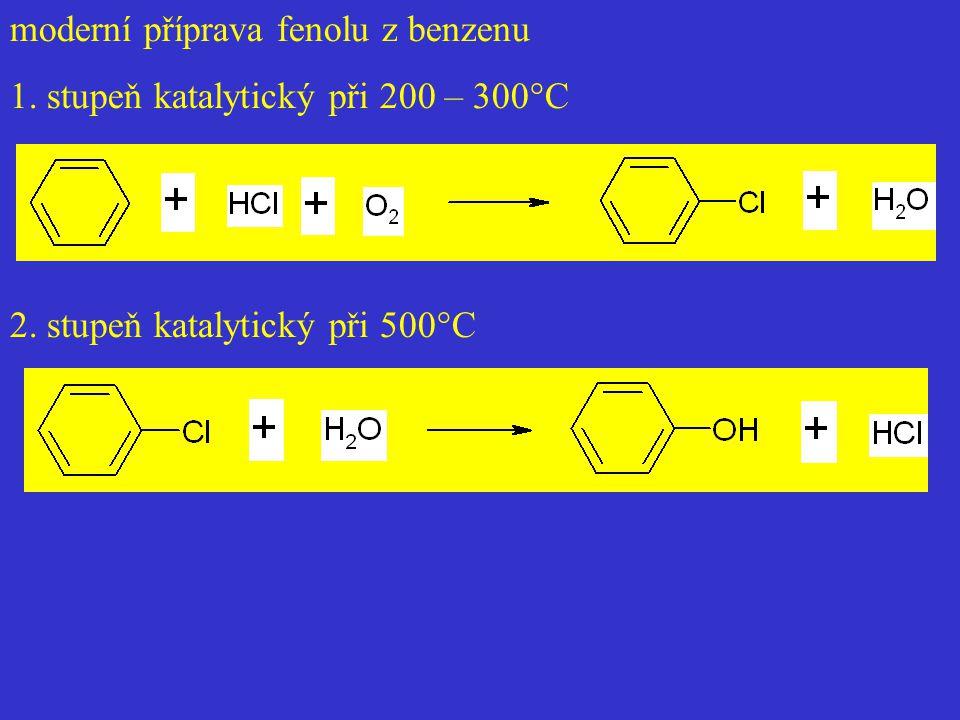 moderní příprava fenolu z benzenu 1. stupeň katalytický při 200 – 300°C 2. stupeň katalytický při 500°C