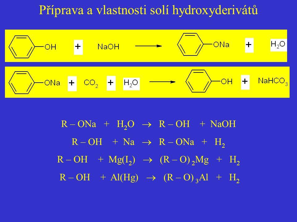 Příprava a vlastnosti solí hydroxyderivátů R – ONa + H 2 O  R – OH + NaOH R – OH + Na  R – ONa + H 2 R – OH + Mg(I 2 )  (R – O) 2 Mg + H 2 R – OH +