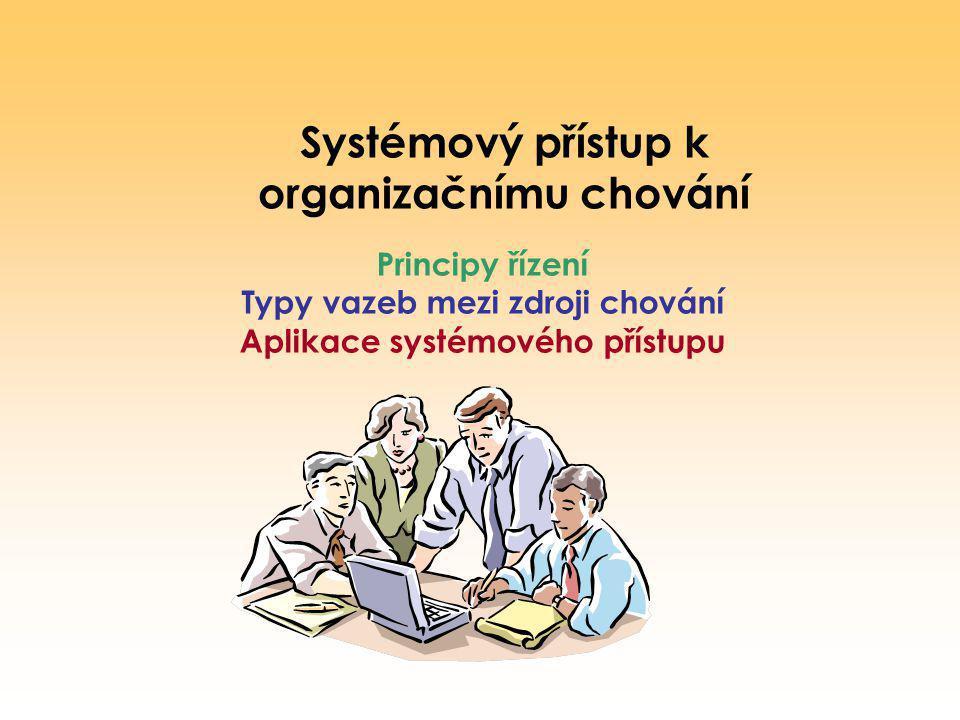 Systémový přístup k organizačnímu chování Principy řízení Typy vazeb mezi zdroji chování Aplikace systémového přístupu