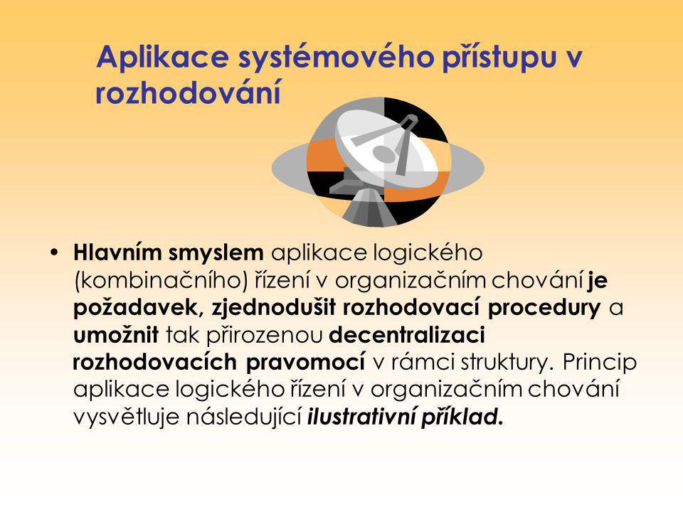 Aplikace systémového přístupu v rozhodování Hlavním smyslem aplikace logického (kombinačního) řízení v organizačním chování je požadavek, zjednodušit