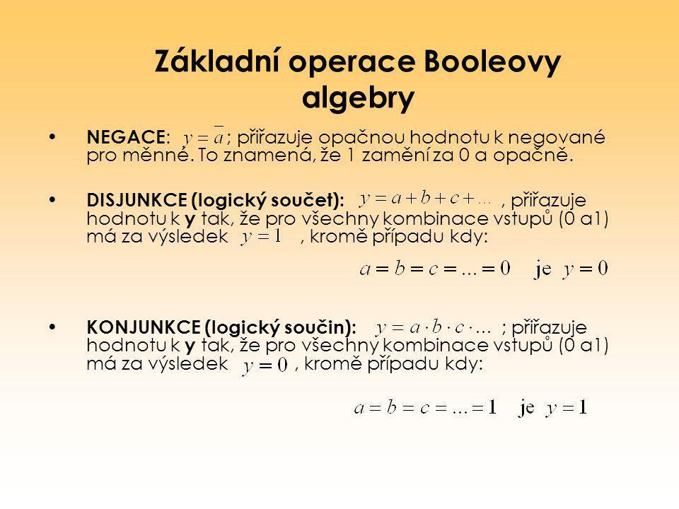 Základní operace Booleovy algebry NEGACE : ; přiřazuje opačnou hodnotu k negované pro měnné. To znamená, že 1 zamění za 0 a opačně. DISJUNKCE (logický