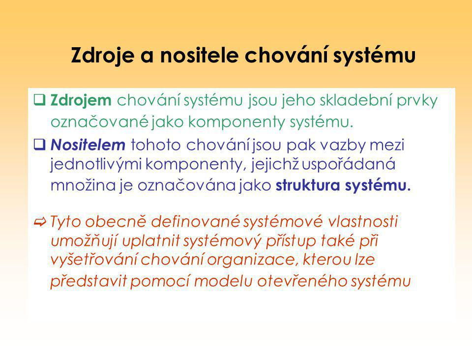 Zdroje a nositele chování systému  Zdrojem chování systému jsou jeho skladební prvky označované jako komponenty systému.  Nositelem tohoto chování j