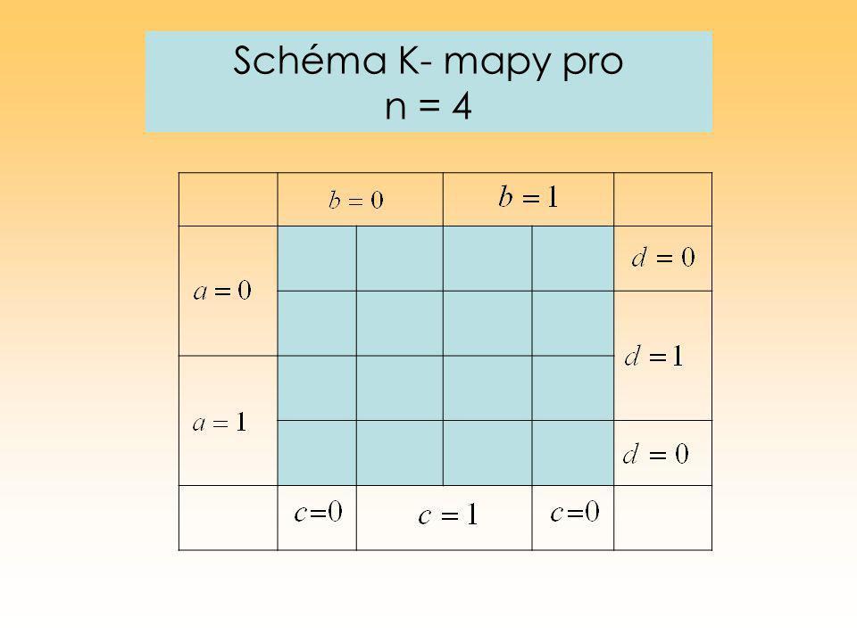 Schéma K- mapy pro n = 4