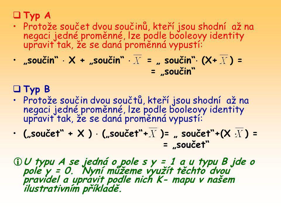  Typ A Protože součet dvou součinů, kteří jsou shodní až na negaci jedné proměnné, lze podle booleovy identity upravit tak, že se daná proměnná vypus