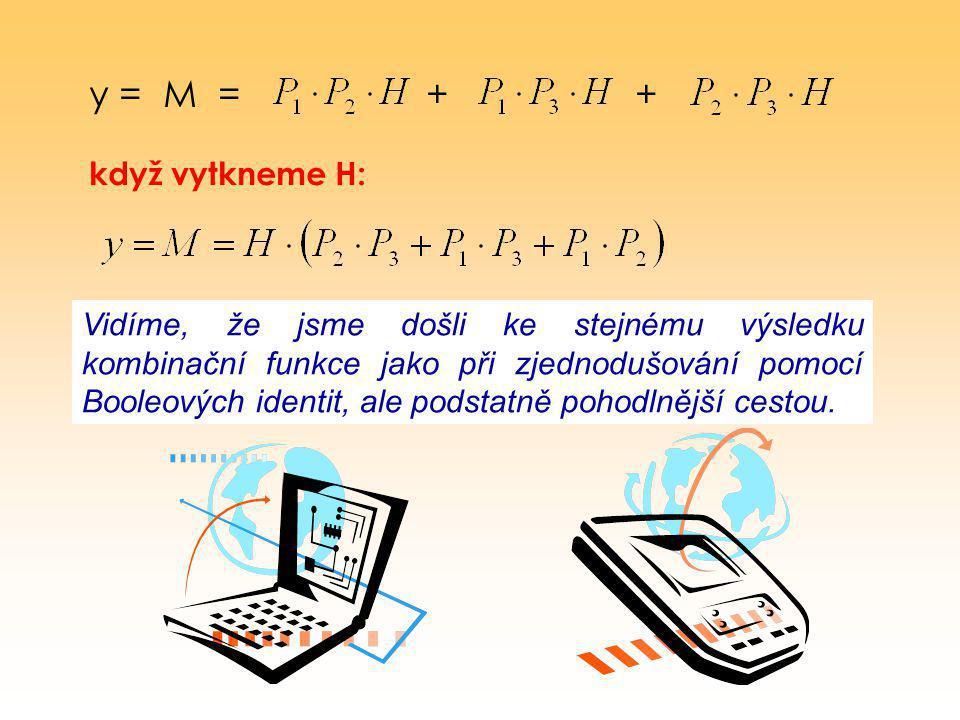 y = M = + + když vytkneme H: Vidíme, že jsme došli ke stejnému výsledku kombinační funkce jako při zjednodušování pomocí Booleových identit, ale podst
