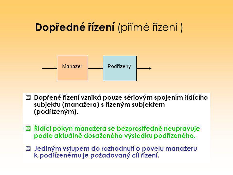 Dopředné řízení (přímé řízení )  Dopřené řízení vzniká pouze sériovým spojením řídícího subjektu (manažera) s řízeným subjektem (podřízeným).  Řídíc