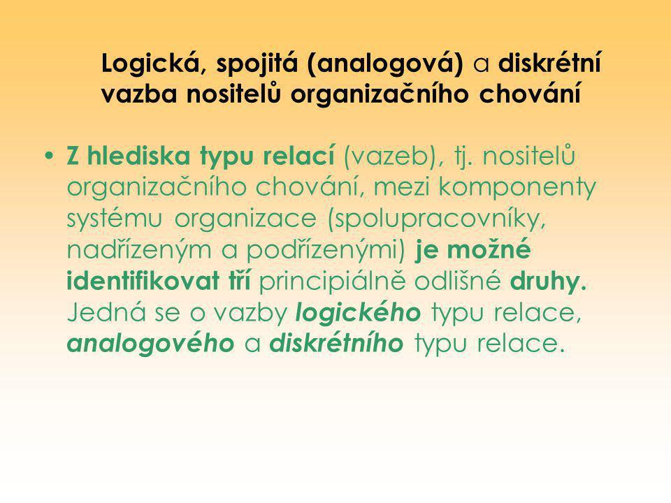 Logická, spojitá (analogová) a diskrétní vazba nositelů organizačního chování Z hlediska typu relací (vazeb), tj. nositelů organizačního chování, mezi
