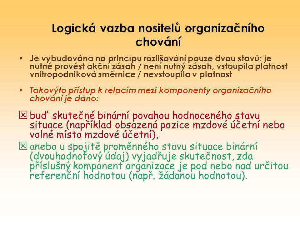 Logická vazba nositelů organizačního chování Je vybudována na principu rozlišování pouze dvou stavů: je nutné provést akční zásah / není nutný zásah,