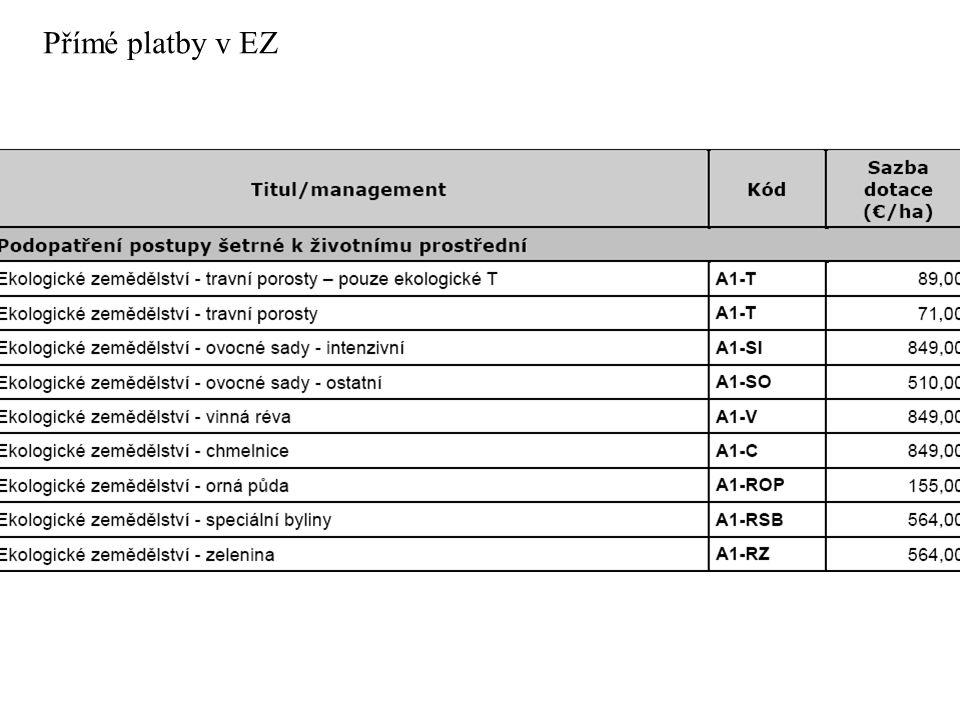 Přímé platby v EZ