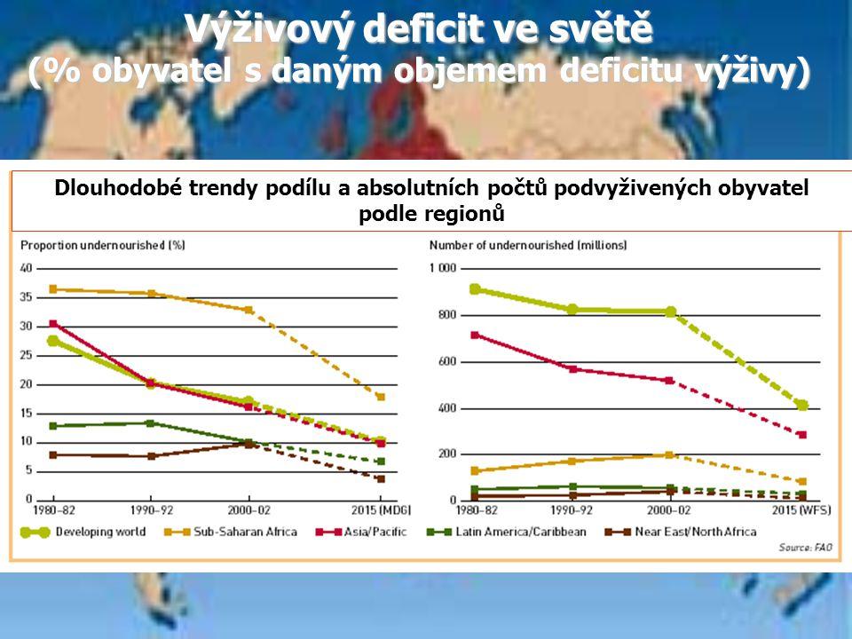 Výživový deficit ve světě (% obyvatel s daným objemem deficitu výživy) Dlouhodobé trendy podílu a absolutních počtů podvyživených obyvatel podle regionů