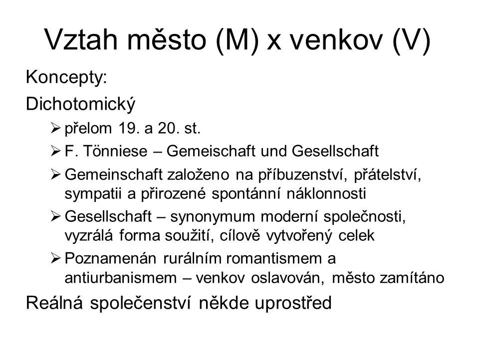 Vztah město (M) x venkov (V) Koncepty: Dichotomický  přelom 19.