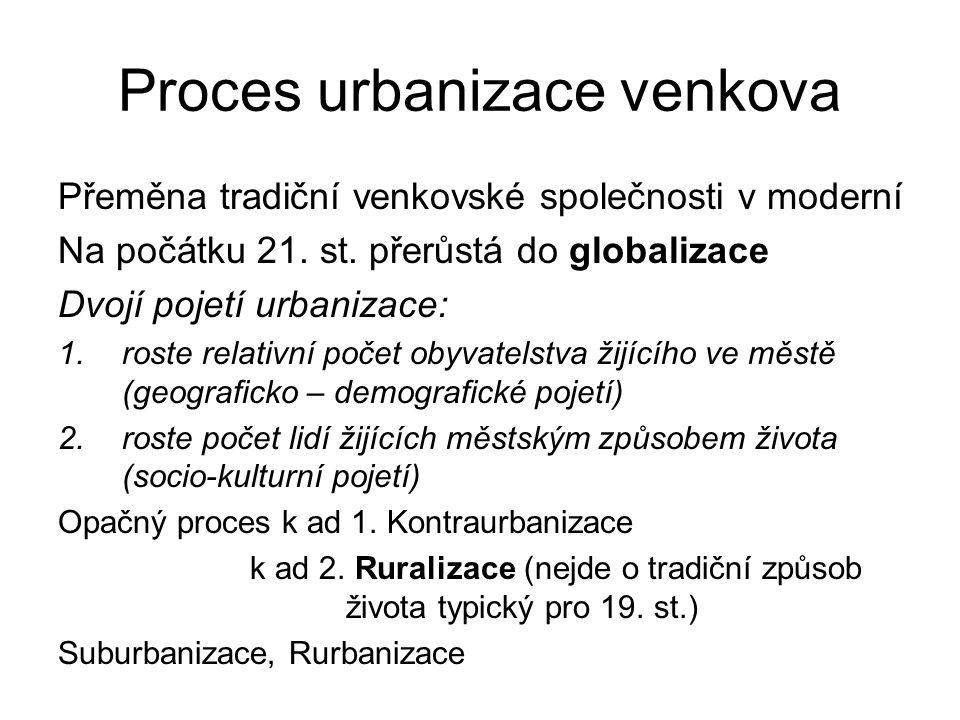 Proces urbanizace venkova Přeměna tradiční venkovské společnosti v moderní Na počátku 21.