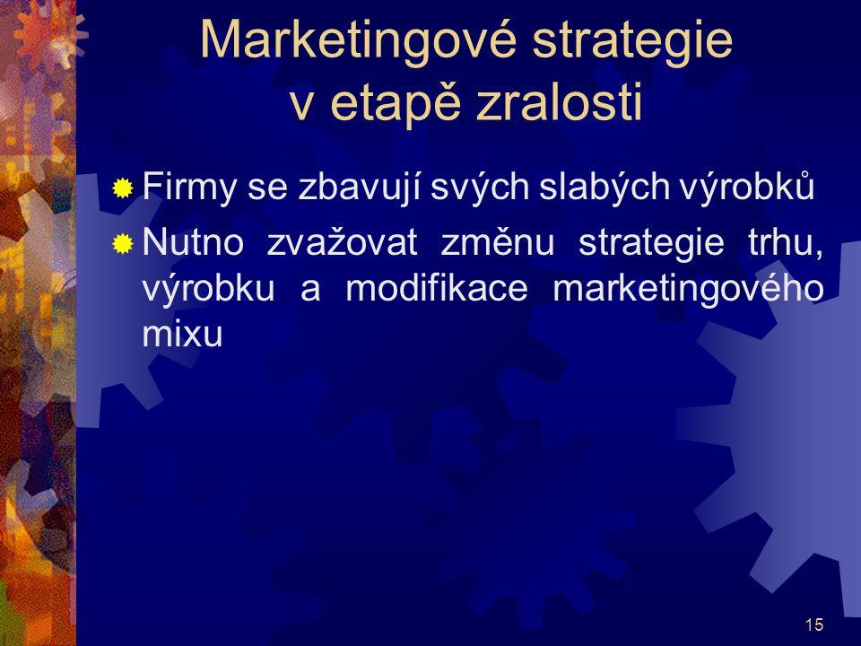 15 Marketingové strategie v etapě zralosti  Firmy se zbavují svých slabých výrobků  Nutno zvažovat změnu strategie trhu, výrobku a modifikace market