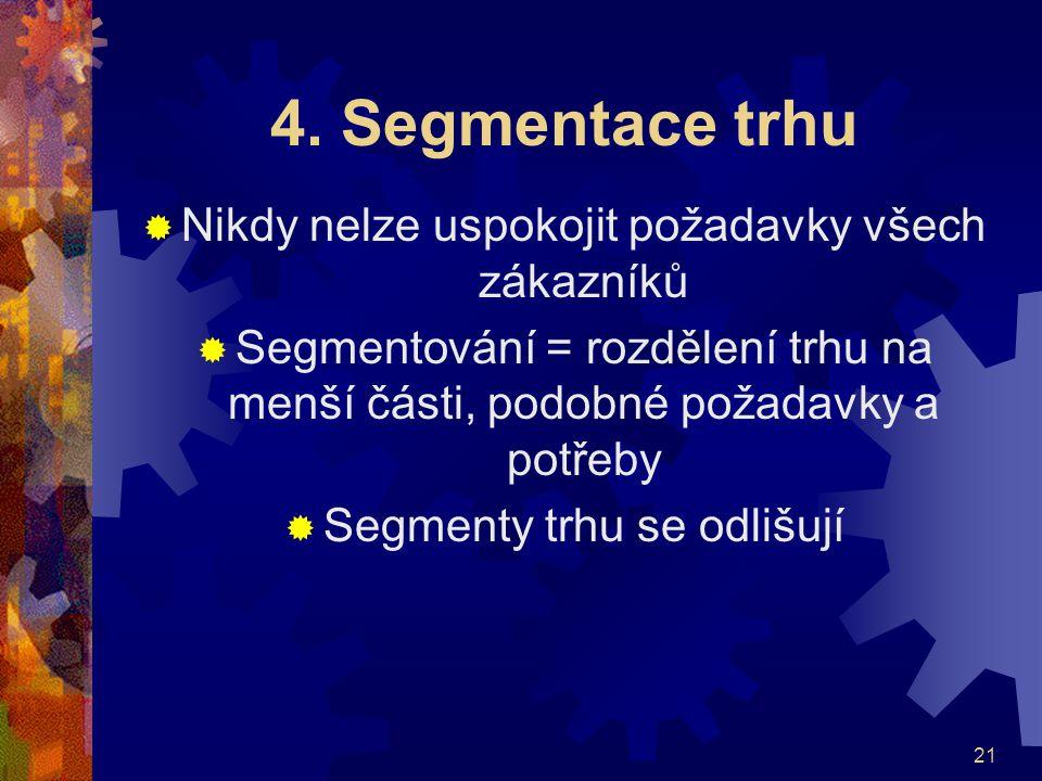 21 4. Segmentace trhu  Nikdy nelze uspokojit požadavky všech zákazníků  Segmentování = rozdělení trhu na menší části, podobné požadavky a potřeby 