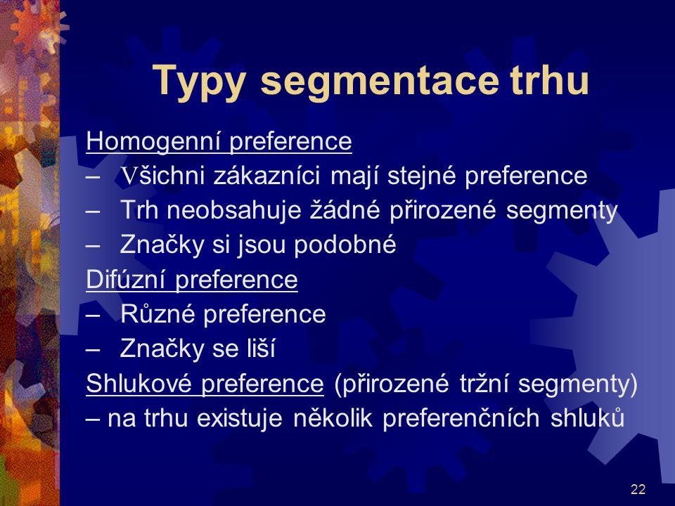 22 Typy segmentace trhu Homogenní preference – V šichni zákazníci mají stejné preference – Trh neobsahuje žádné přirozené segmenty – Značky si jsou po