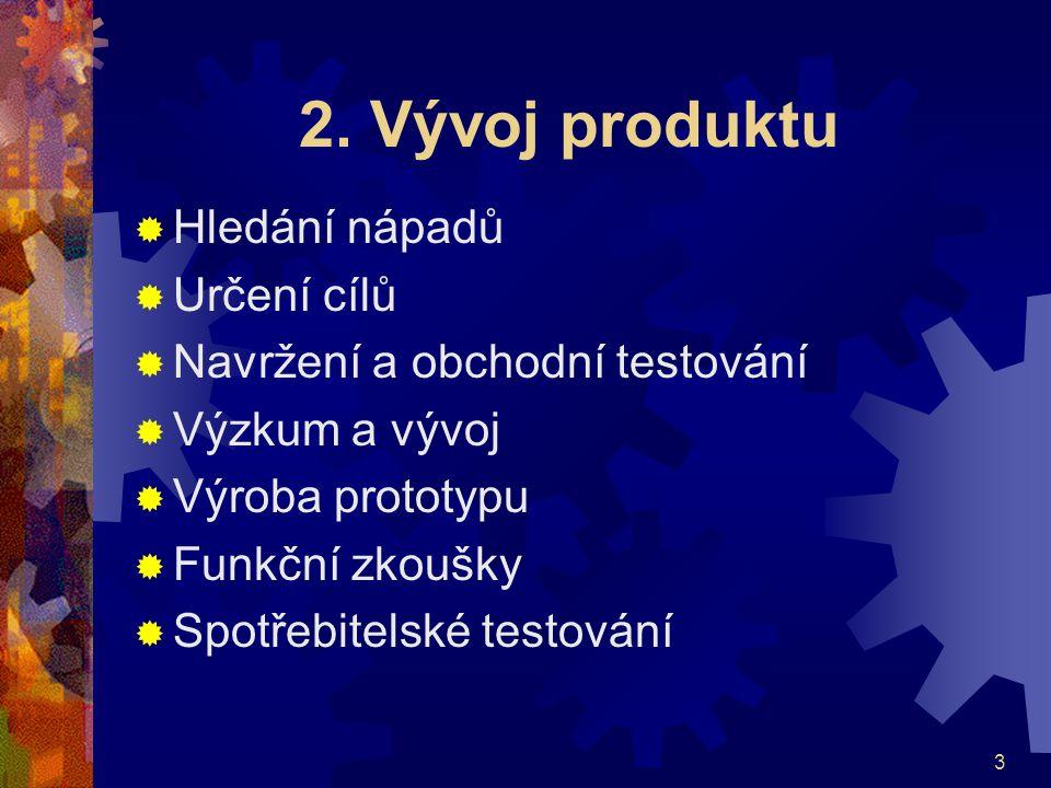 3 2. Vývoj produktu  Hledání nápadů  Určení cílů  Navržení a obchodní testování  Výzkum a vývoj  Výroba prototypu  Funkční zkoušky  Spotřebitel
