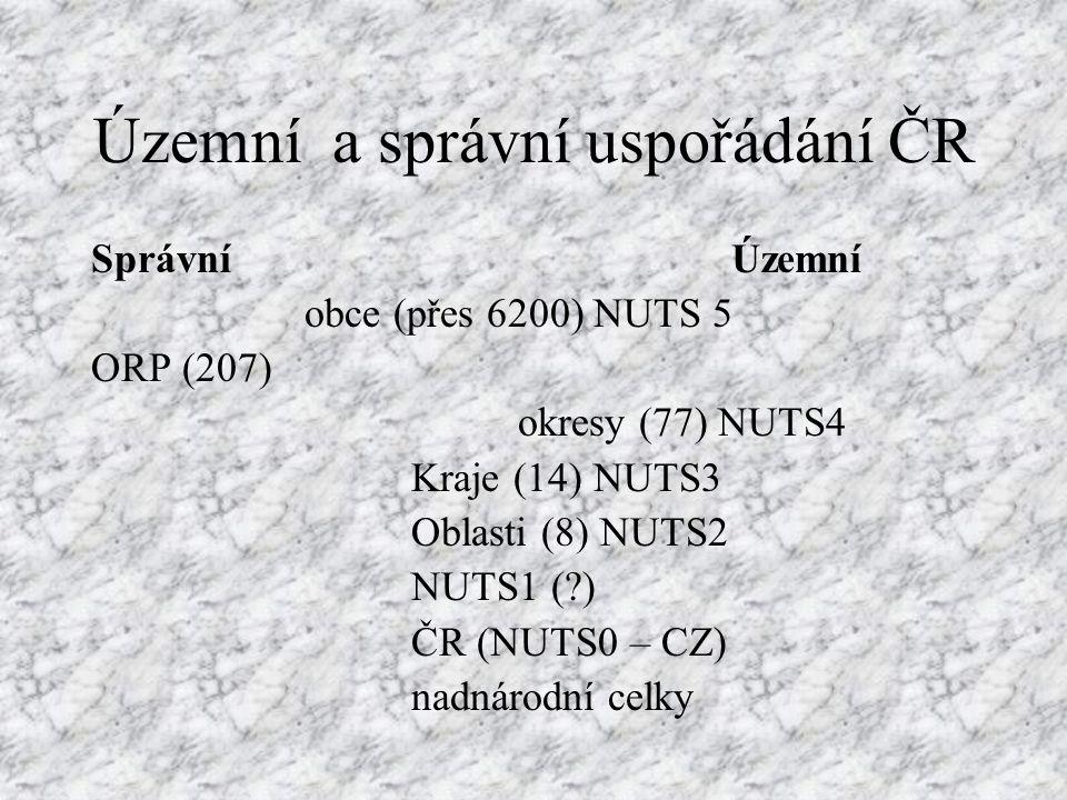 Územní a správní uspořádání ČR SprávníÚzemní obce (přes 6200) NUTS 5 ORP (207) okresy (77) NUTS4 Kraje (14) NUTS3 Oblasti (8) NUTS2 NUTS1 (?) ČR (NUTS