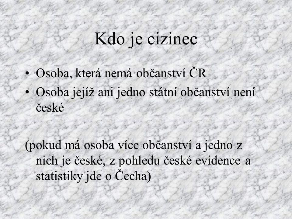 Kdo je cizinec Osoba, která nemá občanství ČR Osoba jejíž ani jedno státní občanství není české (pokud má osoba více občanství a jedno z nich je české