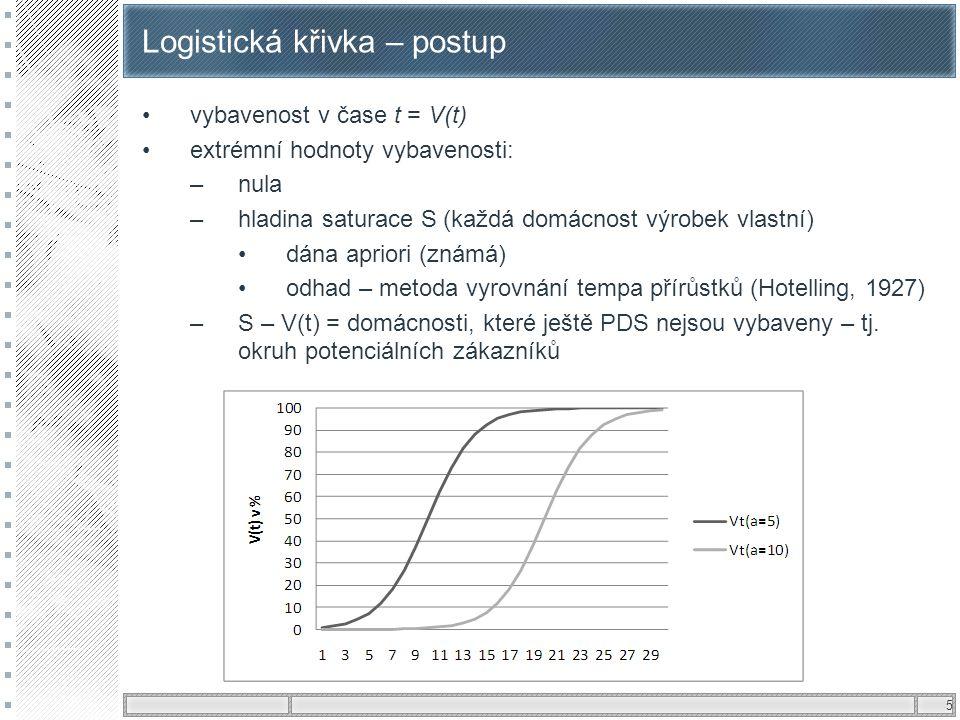 5 Logistická křivka – postup vybavenost v čase t = V(t) extrémní hodnoty vybavenosti: –nula –hladina saturace S (každá domácnost výrobek vlastní) dána