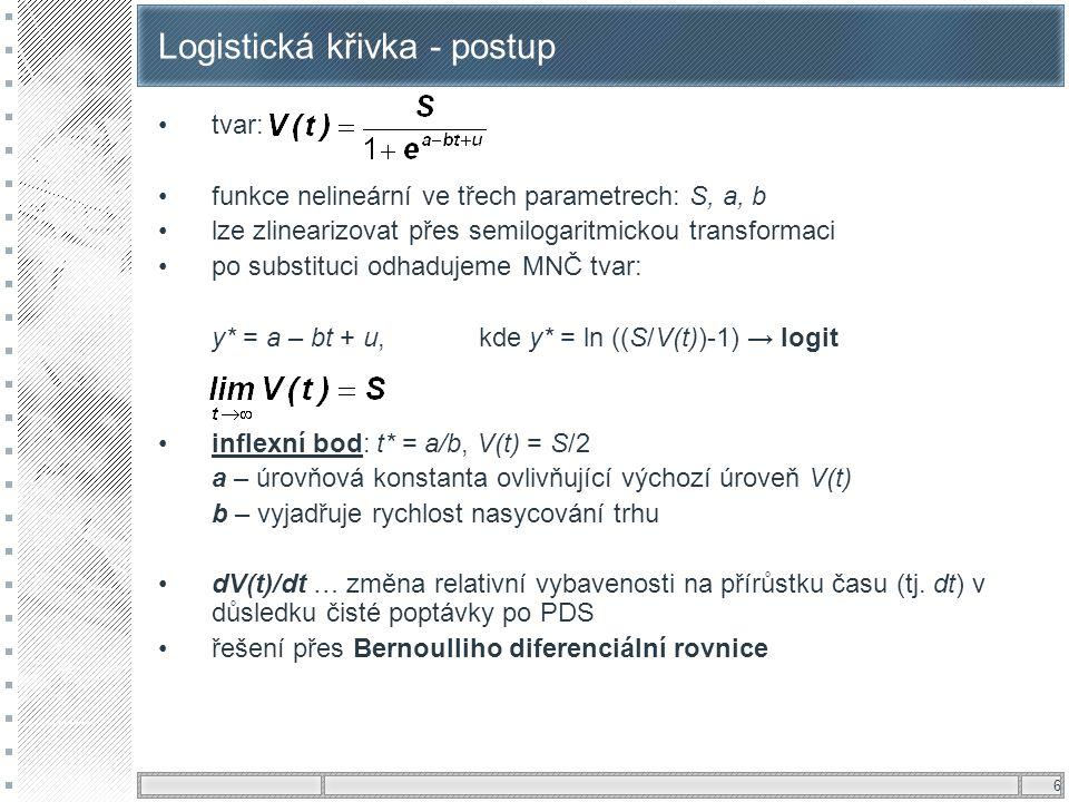 6 Logistická křivka - postup tvar: funkce nelineární ve třech parametrech: S, a, b lze zlinearizovat přes semilogaritmickou transformaci po substituci