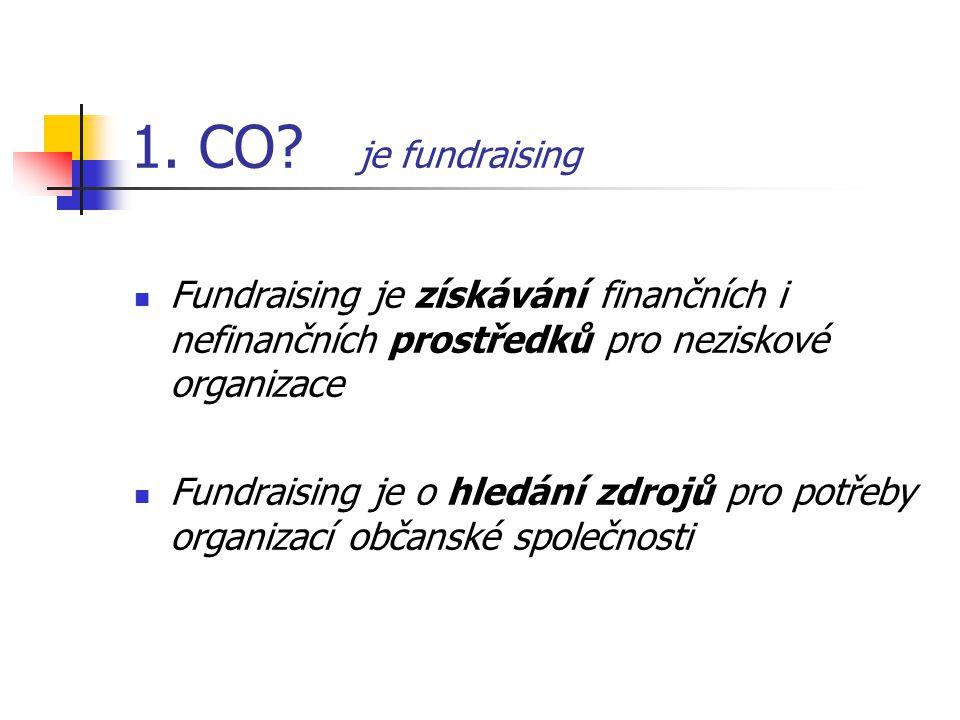 1. CO? je fundraising Fundraising je získávání finančních i nefinančních prostředků pro neziskové organizace Fundraising je o hledání zdrojů pro potře