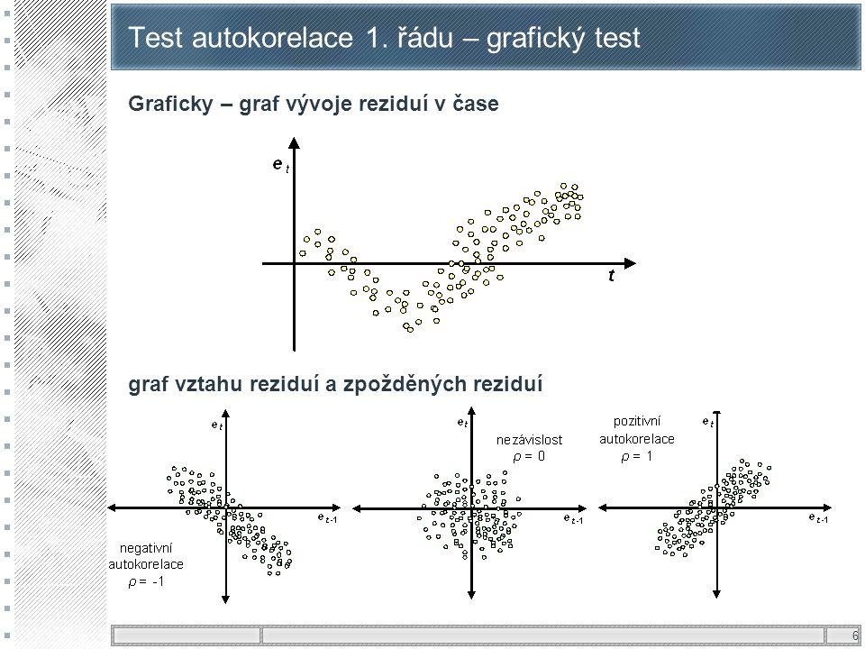 6 Test autokorelace 1. řádu – grafický test Graficky – graf vývoje reziduí v čase graf vztahu reziduí a zpožděných reziduí