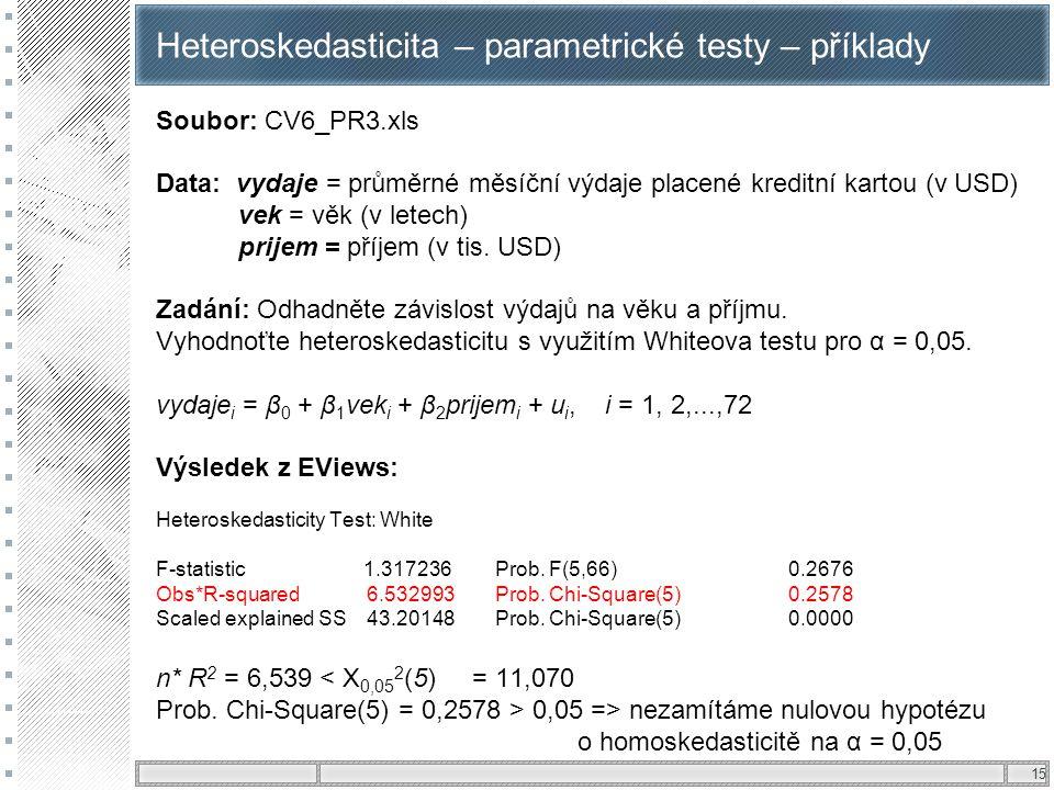 15 Heteroskedasticita – parametrické testy – příklady Soubor: CV6_PR3.xls Data: vydaje = průměrné měsíční výdaje placené kreditní kartou (v USD) vek =