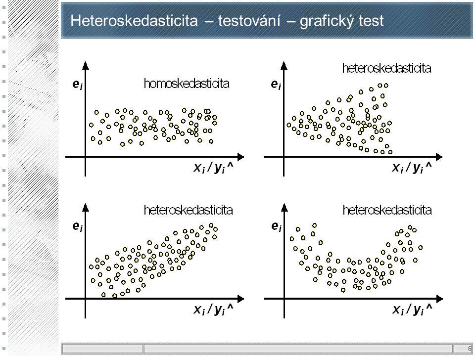 6 Heteroskedasticita – testování – grafický test