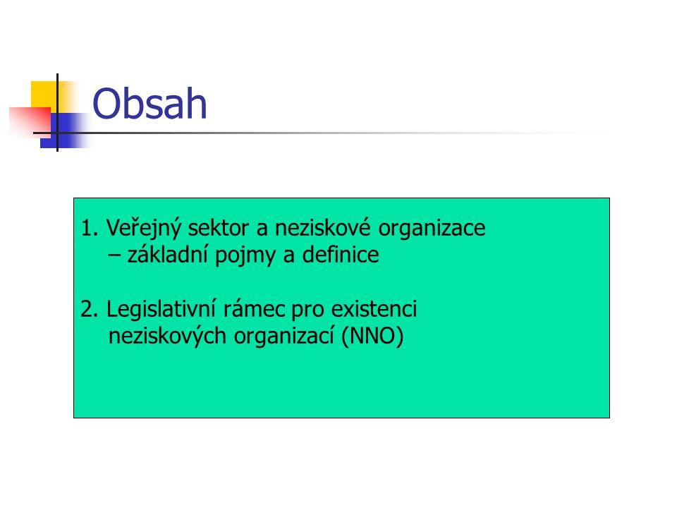 Obsah 1. Veřejný sektor a neziskové organizace – základní pojmy a definice 2. Legislativní rámec pro existenci neziskových organizací (NNO)