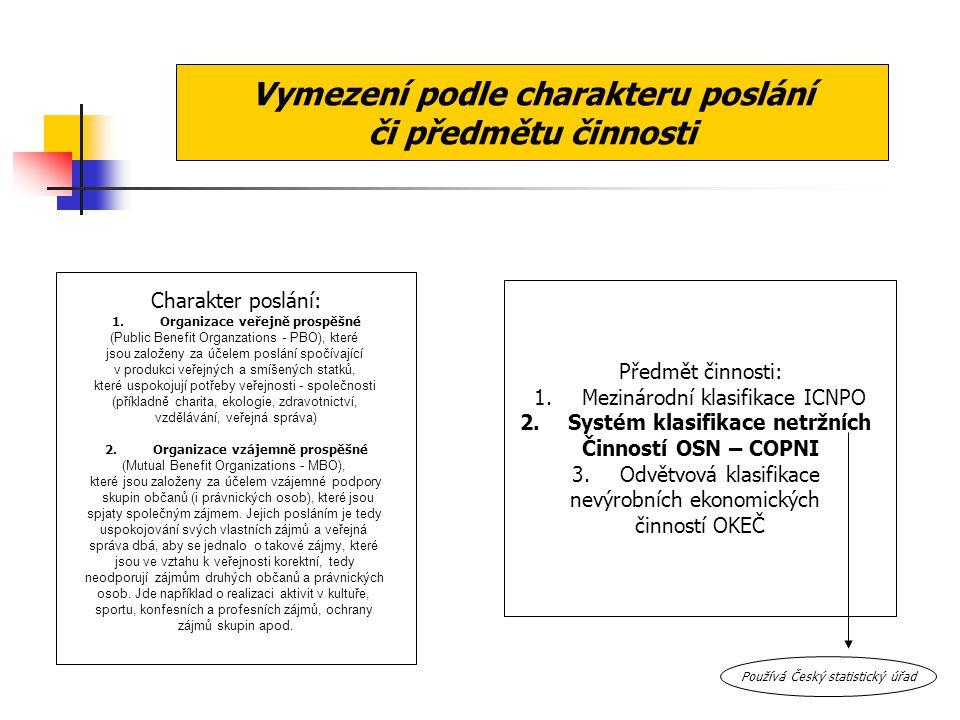 Vymezení podle charakteru poslání či předmětu činnosti Charakter poslání: 1.Organizace veřejně prospěšné (Public Benefit Organzations - PBO), které js