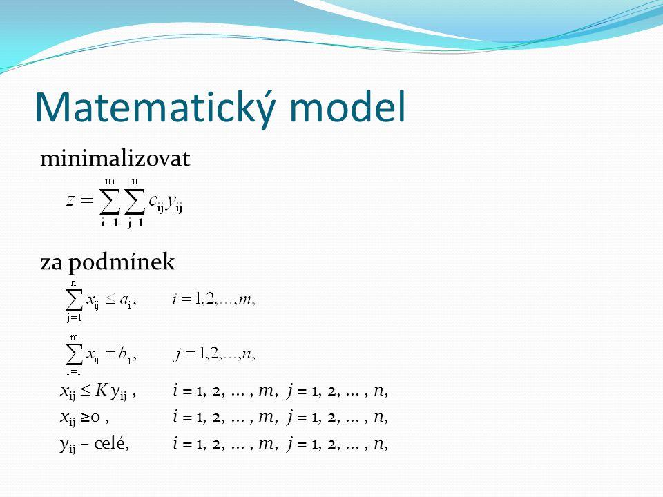 Matematický model minimalizovat za podmínek x ij  K y ij, i = 1, 2,..., m, j = 1, 2,..., n, x ij ≥0, i = 1, 2,..., m, j = 1, 2,..., n, y ij – celé, i