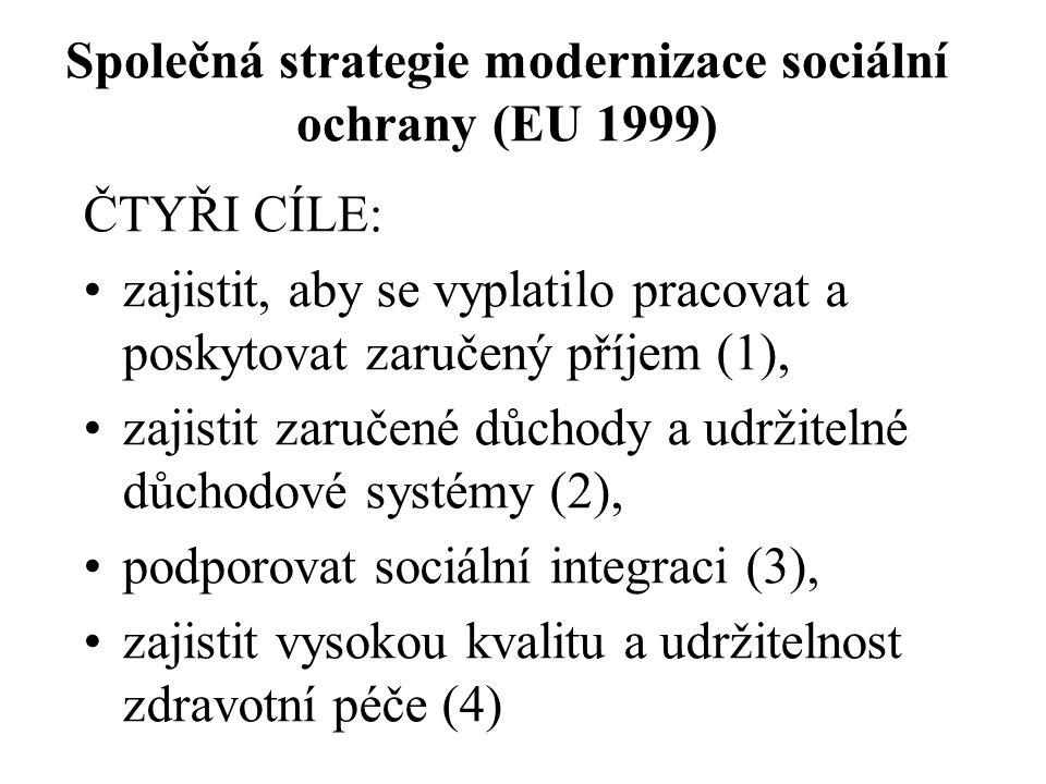 Harmonogram důchodové reformy I.Polovina roku 2011 ⇒ Příprava návrhů zákonů II.