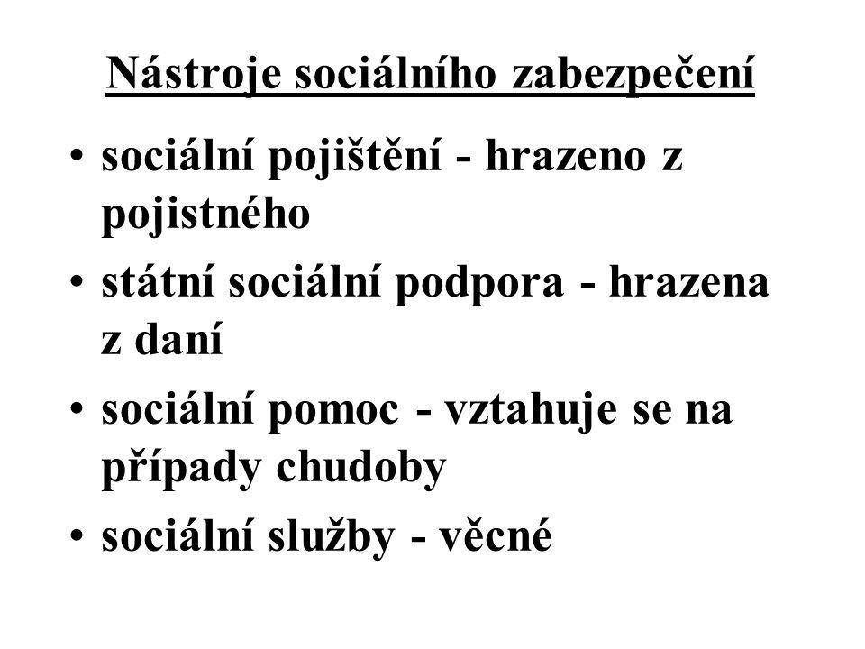 Historie sociálního pojištění Počátky na přelomu 19.