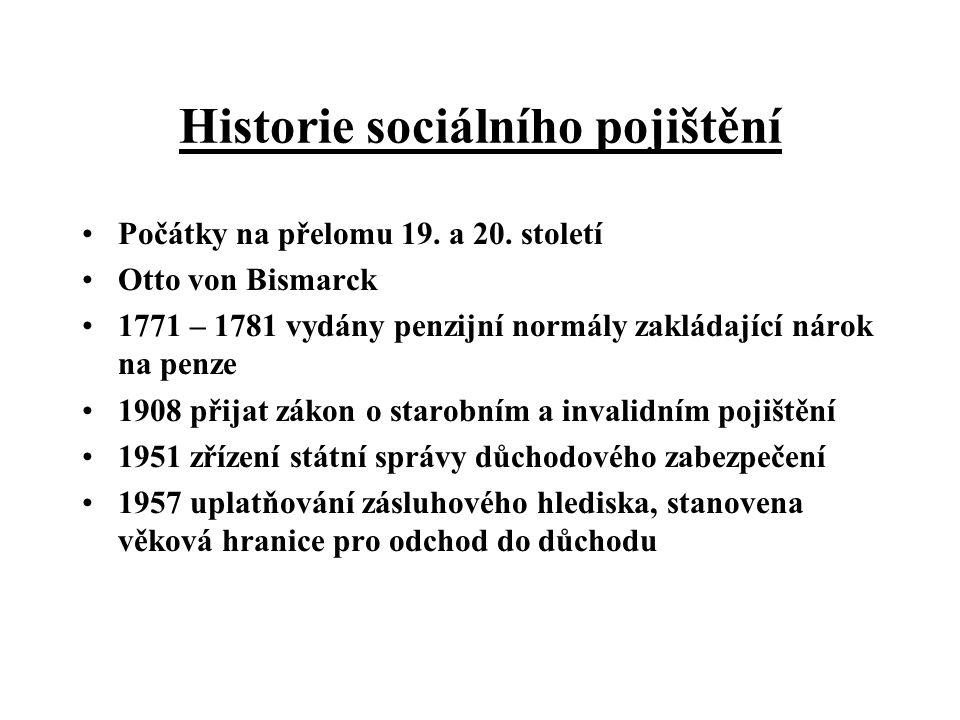 Současný důchodový systém Zákon č.155/1995 Sb.