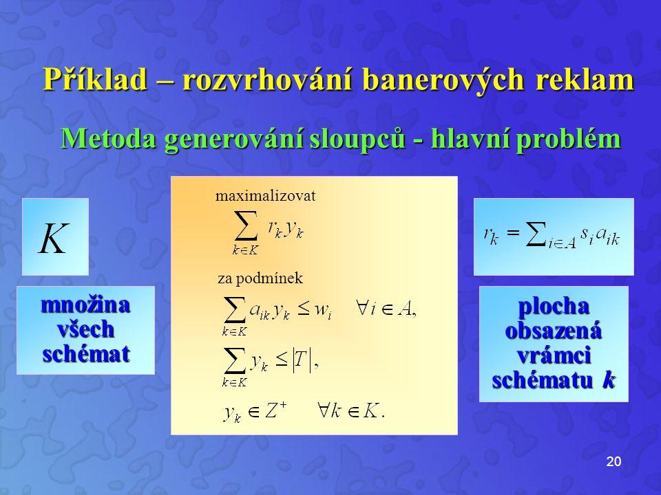 20 Příklad – rozvrhování banerových reklam Metoda generování sloupců - hlavní problém Metoda generování sloupců - hlavní problém maximalizovat za podmínek množina všech schémat plocha obsazená vrámci schématu k