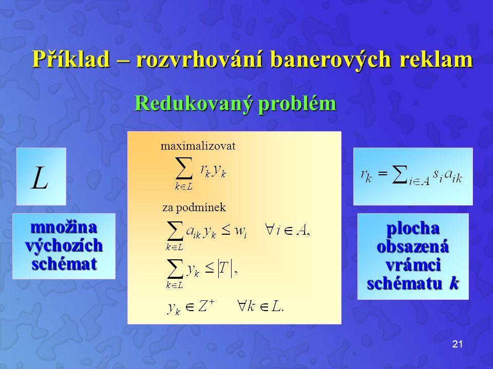 21 Příklad – rozvrhování banerových reklam Redukovaný problém Redukovaný problém maximalizovat za podmínek množina výchozích schémat plocha obsazená vrámci schématu k