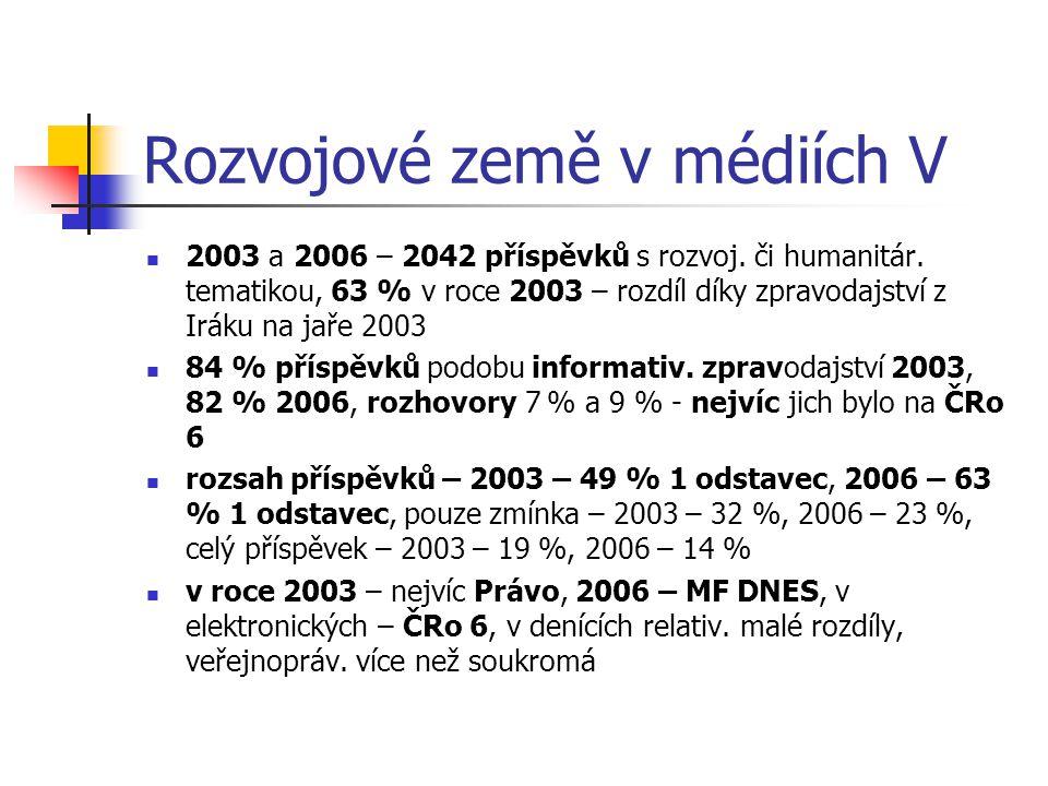 Rozvojové země v médiích V 2003 a 2006 – 2042 příspěvků s rozvoj. či humanitár. tematikou, 63 % v roce 2003 – rozdíl díky zpravodajství z Iráku na jař