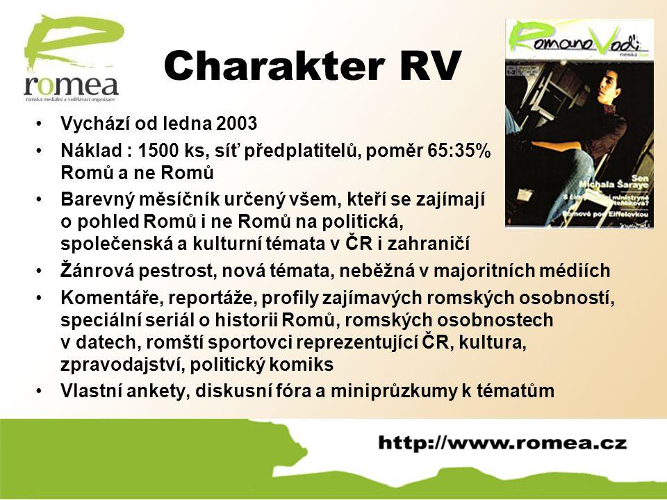 Vychází od ledna 2003 Náklad : 1500 ks, síť předplatitelů, poměr 65:35% Romů a ne Romů Barevný měsíčník určený všem, kteří se zajímají o pohled Romů i