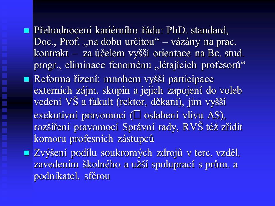 Přehodnocení kariérního řádu: PhD. standard, Doc., Prof.