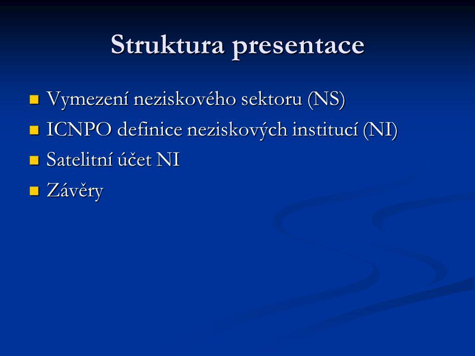 Rozdíly v počtu NO podle RNNO, ČSÚ a satelitního účtu Počet organizac í (jednotek) 20022004 1.