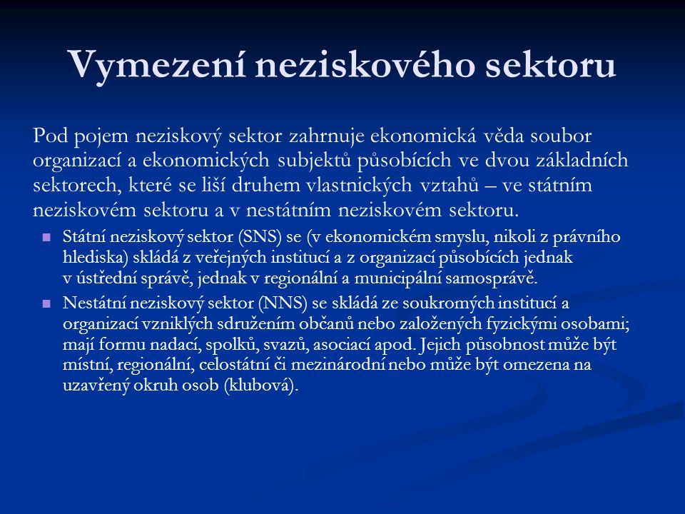 Způsoby vymezení v rámci systému národních účtů (SNA – System of National Accounts) nebo Evropského systému ESA prostřednictvím definice používané v Projektu mezinárodní komparace nestátního neziskového sektoru Johns Hopkins University vymezením ekonomickým.