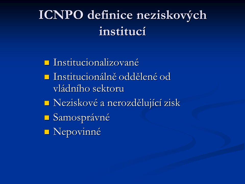 ICNPO definice neziskových institucí Institucionalizované Institucionalizované Institucionálně oddělené od vládního sektoru Institucionálně oddělené od vládního sektoru Neziskové a nerozdělující zisk Neziskové a nerozdělující zisk Samosprávné Samosprávné Nepovinné Nepovinné