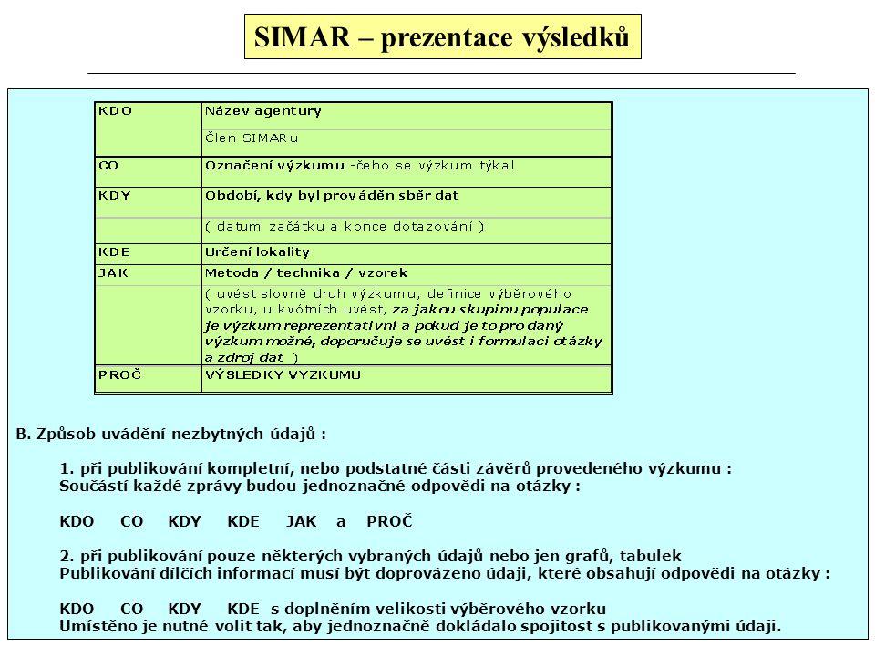 SIMAR – minimální standardy 1.2. Obecné zásady pro přípravu tazatelů Členské agentury jsou povinny zajistit vstupní školení pro každého zájemce o taza