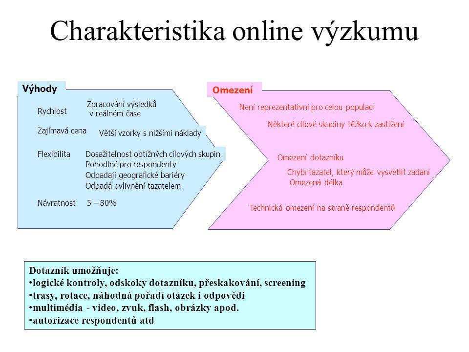 Osobní počítačové dotazování Osobní počítačové dotazování (Computer Assistent Personal Interviewing) je dotazování s přenosným počítačem (NB), struktu