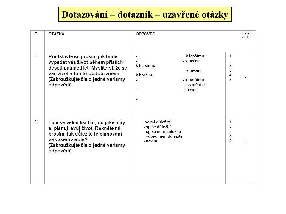 Dotazování - dotazník Příprava dotazníku: 1.sestavíme seznam toho, co chceme vědět 2.připravíme první formulaci otázek - nejčastěji se doporučuje naps