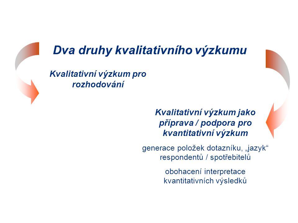 Kdy používat? Srovnání kvalitativního a kvantitativního přístupu Kvantitativní přístupKvalitativní přístup VÝHODY Umožňuje formulovat závěry na úrovni