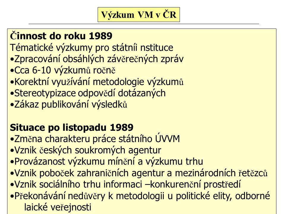 Speciální výzkumné nástroje 1.Výzkum veřejného mínění 2.Volební výzkumy 3.Výzkum v mediální sféře (media projekt, peoplemetry a audio)