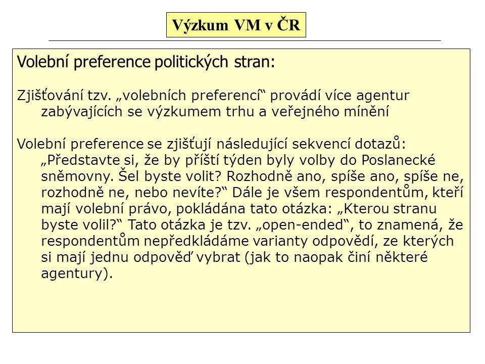 Výzkum VM v ČR Zm ě na charakteru práce ÚVVM Zrušení kontroly stranickými orgány Ve ř ejná publikace výsledk ů Aktuální výzkumy (od listopadu 1989) P