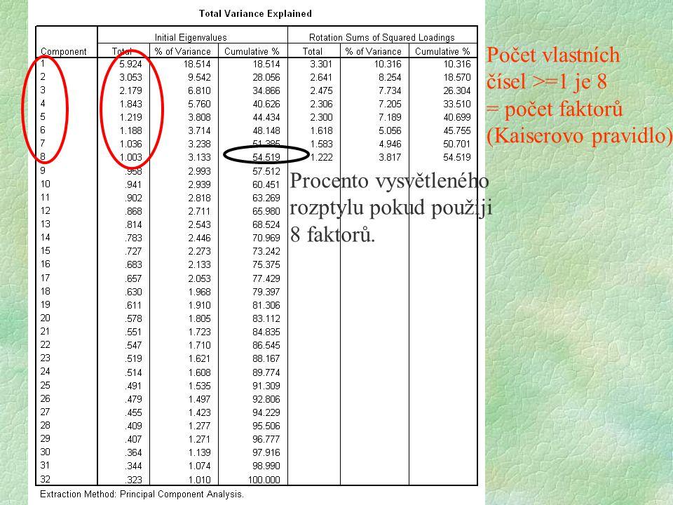 DENDOGRAM – čtení výsledků Vzdálenost mezi případy Min = 0Max = 25 Nejdříve došlo ke spojení případů 6,7,11 ( a také 5,13 či 12,15 atd.) Tyto případy mají k sobě nejblíže.