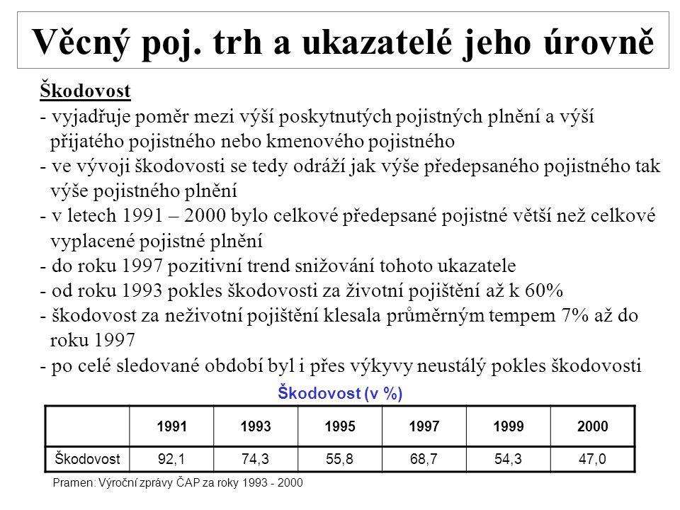 Věcný poj. trh a ukazatelé jeho úrovně Škodovost - vyjadřuje poměr mezi výší poskytnutých pojistných plnění a výší přijatého pojistného nebo kmenového